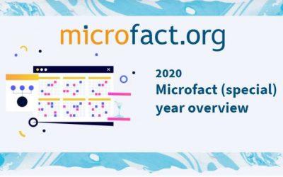 Les invitamos a ver nuestro resumen del año especial 2020